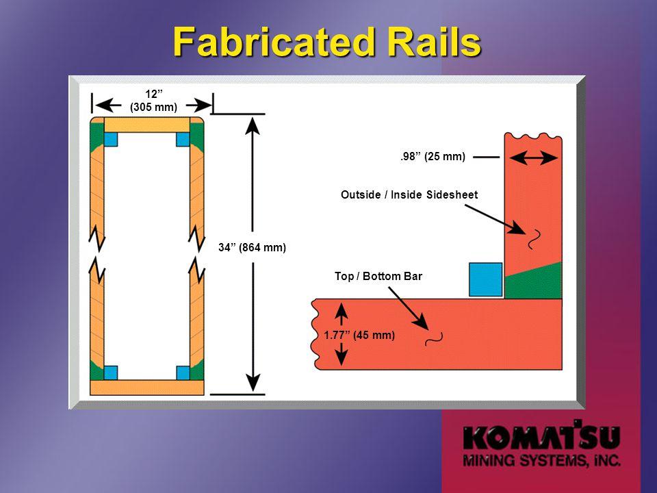 Fabricated Rails 12 (305 mm) 34 (864 mm) Top / Bottom Bar 1.77 (45 mm).98 (25 mm) Outside / Inside Sidesheet
