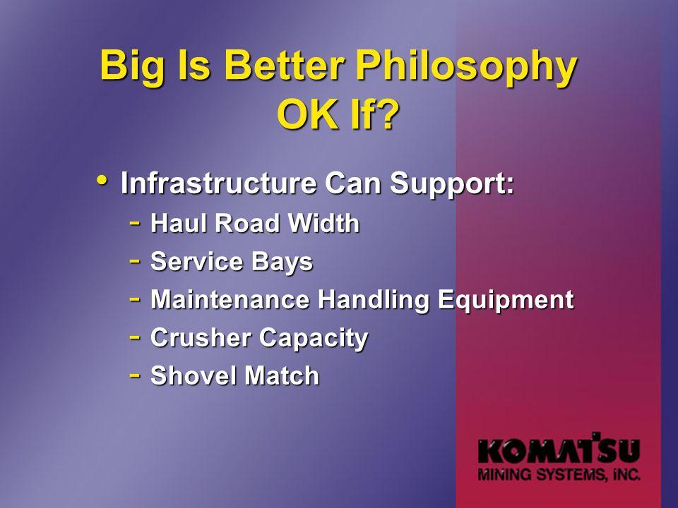 Big Is Better Philosophy OK If.