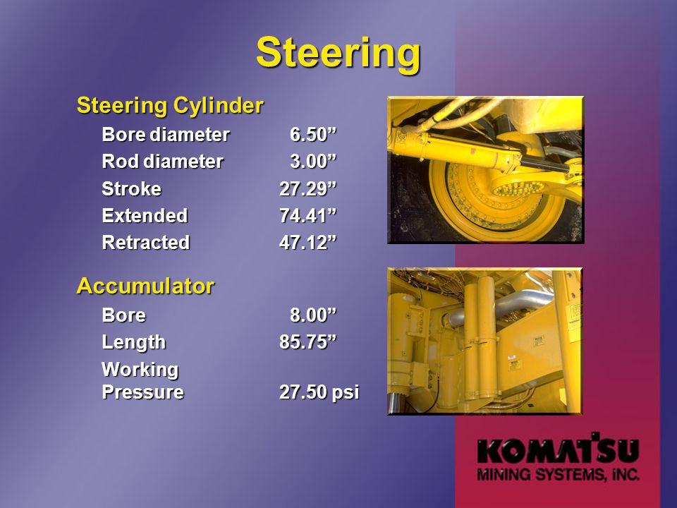 Steering Steering Cylinder Bore diameter 6.50 Rod diameter 3.00 Stroke27.29 Extended74.41 Retracted47.12 Accumulator Bore 8.00 Length85.75 Working Pressure27.50 psi