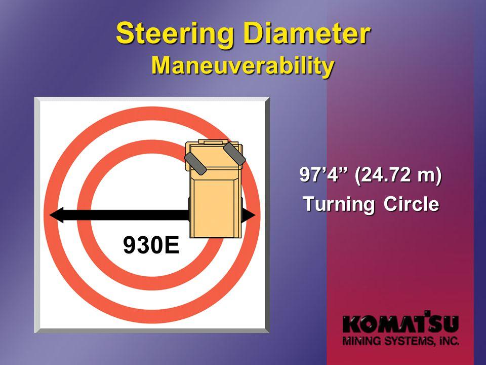 Steering Diameter Maneuverability 97'4 (24.72 m) Turning Circle 930E