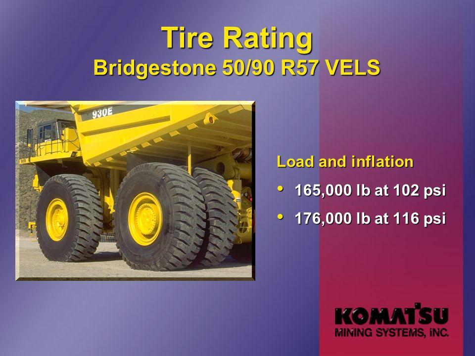 Tire Rating Bridgestone 50/90 R57 VELS Load and inflation 165,000 lb at 102 psi 165,000 lb at 102 psi 176,000 lb at 116 psi 176,000 lb at 116 psi