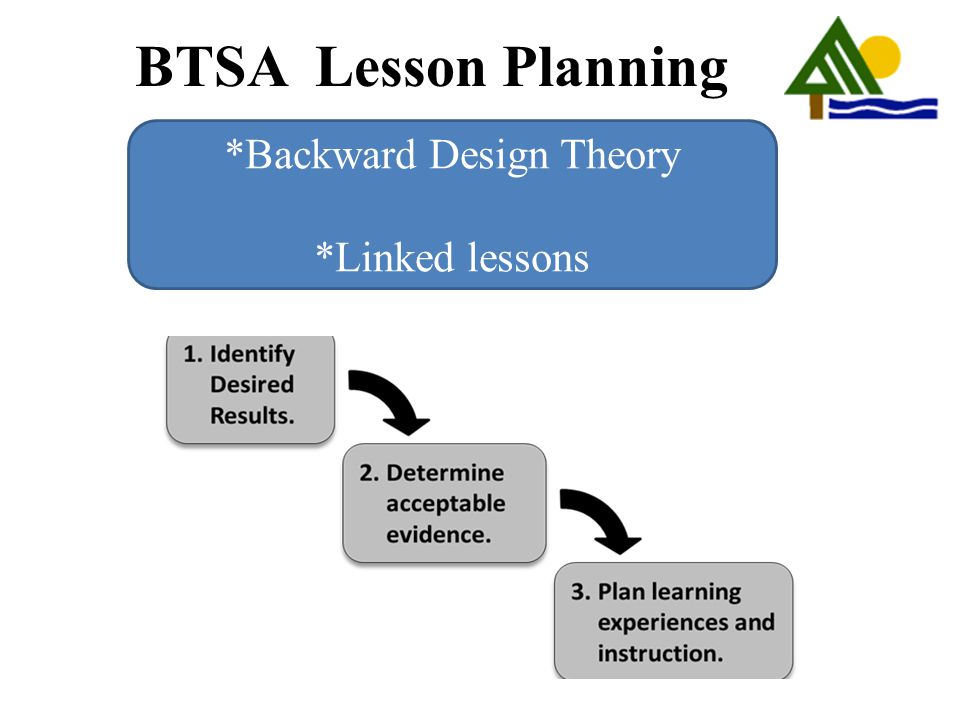 BTSA Lesson Planning *Backward Design Theory *Linked lessons