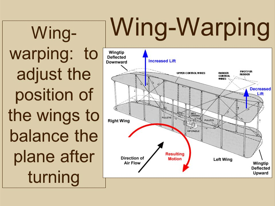 Wing-Warping Wing- warping: to adjust the position of the wings to balance the plane after turning