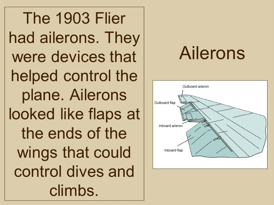 Ailerons The 1903 Flier had ailerons. They were devices that helped control the plane.