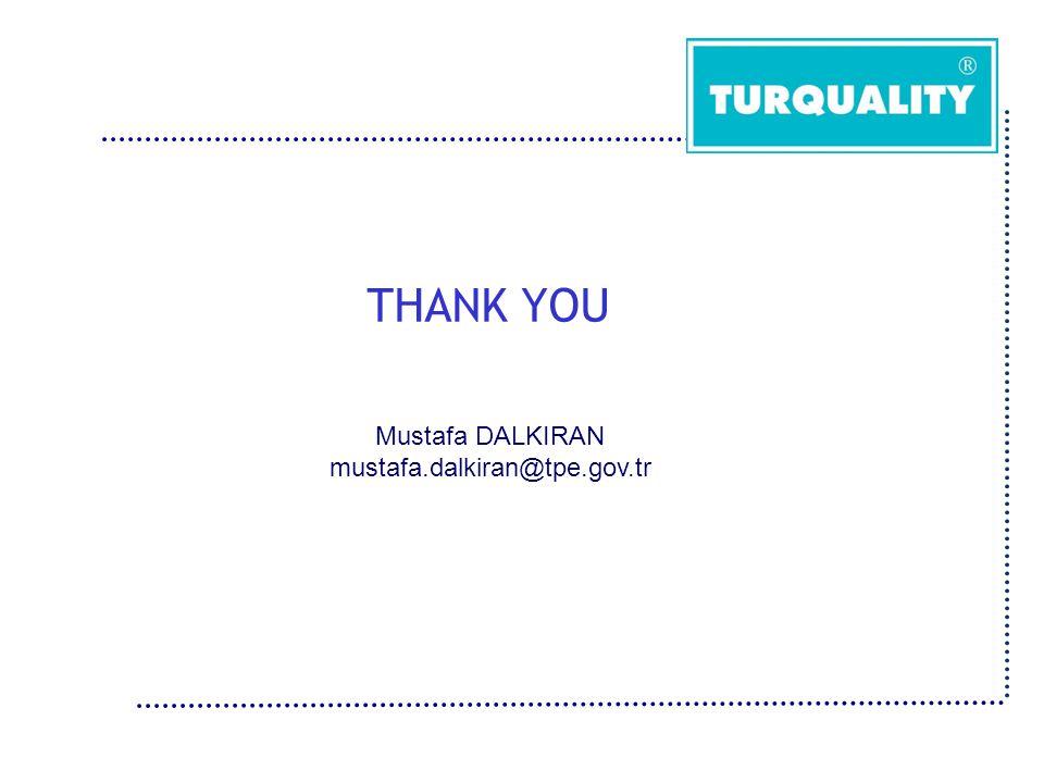 THANK YOU Mustafa DALKIRAN mustafa.dalkiran@tpe.gov.tr