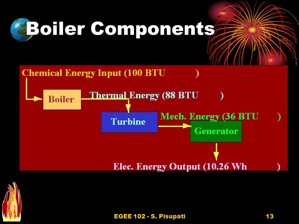 EGEE 102 - S. Pisupati13 Boiler Components