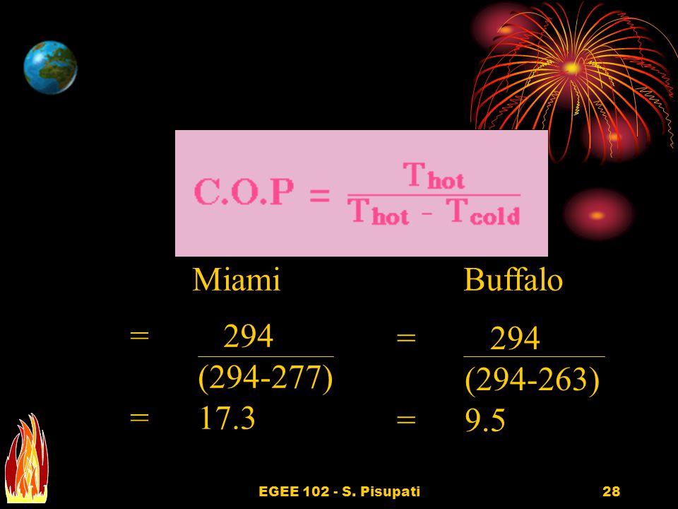 EGEE 102 - S. Pisupati28 = 294 (294-277) =17.3 = 294 (294-263) =9.5 MiamiBuffalo