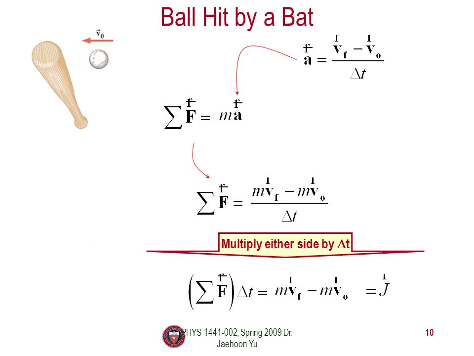 Monday, Apr. 6, 2009PHYS 1441-002, Spring 2009 Dr. Jaehoon Yu 10 Ball Hit by a Bat Multiply either side by  t