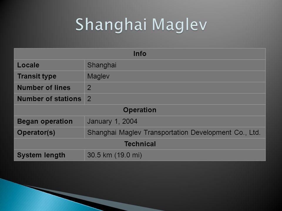  Info LocaleShanghai Transit typeMaglev Number of lines2 Number of stations2 Operation Began operationJanuary 1, 2004 Operator(s)Shanghai Maglev Tran