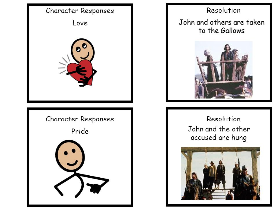 Character Responses Love Resolution Character Responses Pride John and the other accused are hung