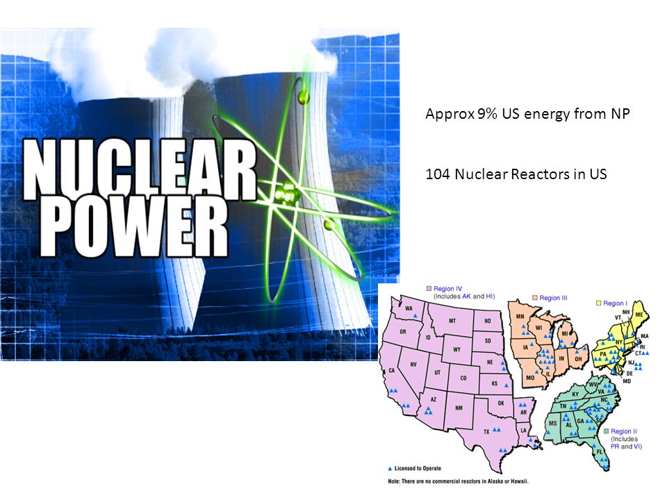 Approx 9% US energy from NP 104 Nuclear Reactors in US