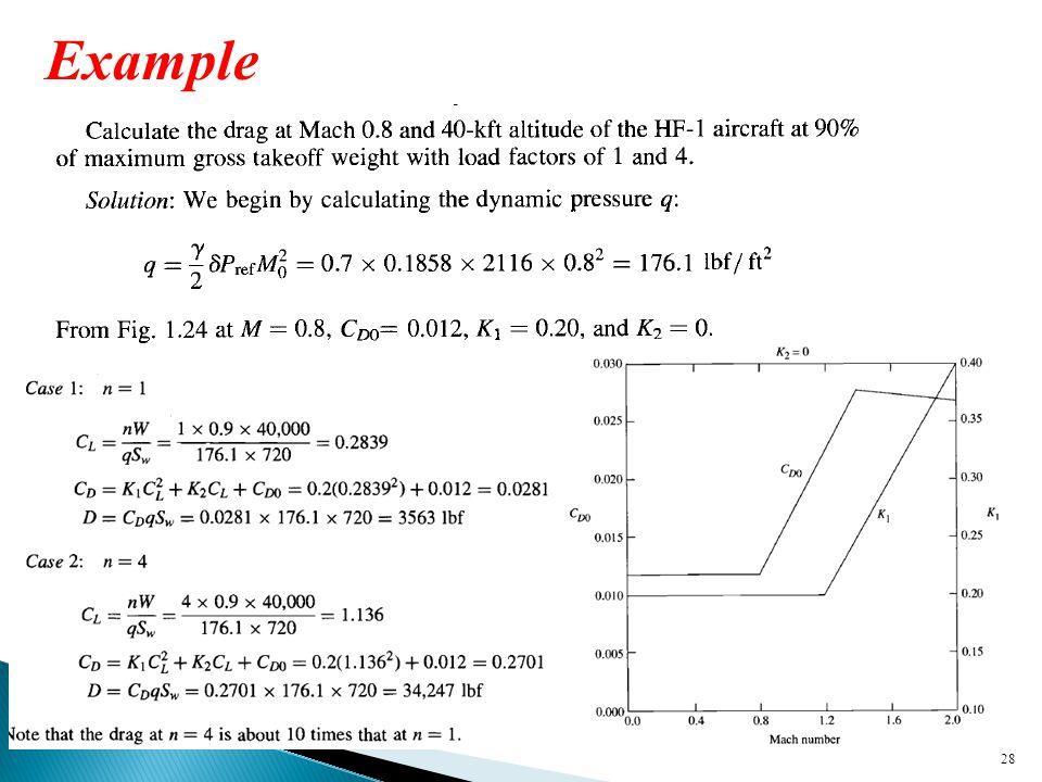 28 Example