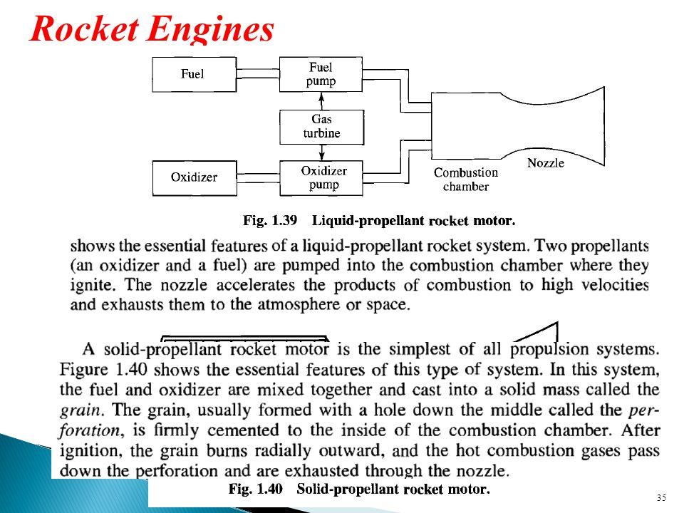 35 Rocket Engines