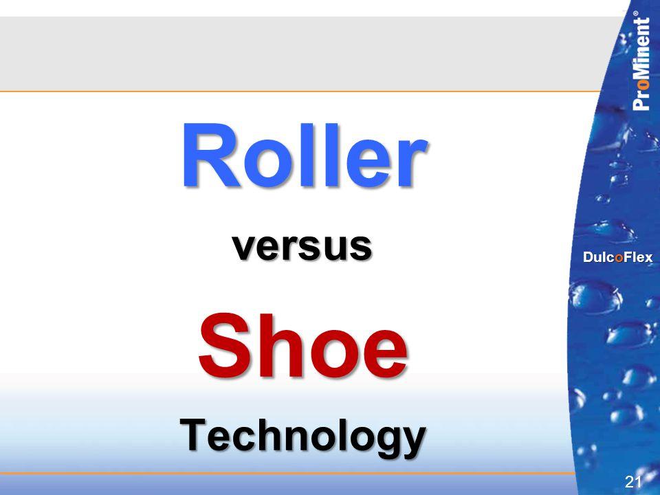 21 DulcoFlex RollerversusShoeTechnology