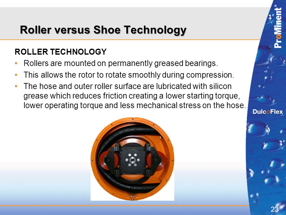 23 DulcoFlex Roller versus Shoe Technology ROLLER TECHNOLOGY Rollers are mounted on permanently greased bearings. This allows the rotor to rotate smoo