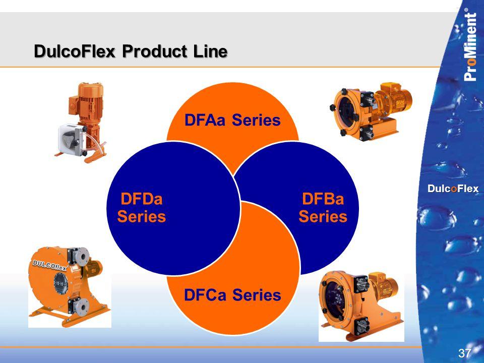 37 DulcoFlex DulcoFlex Product Line DFAa Series DFBa Series DFCa Series DFDa Series