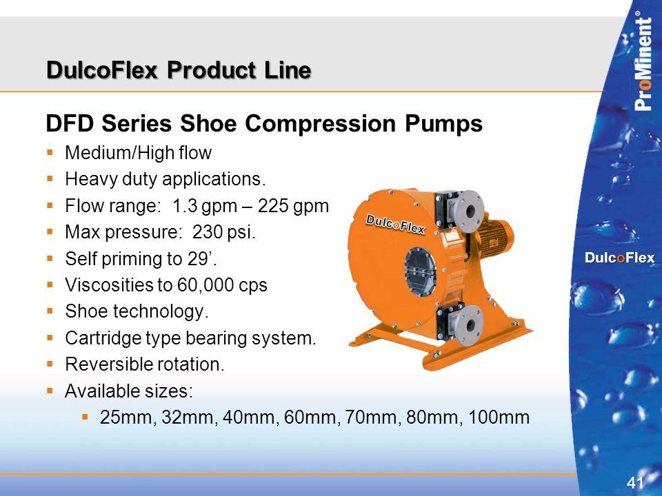 41 DulcoFlex DulcoFlex Product Line DFD Series Shoe Compression Pumps  Medium/High flow  Heavy duty applications.  Flow range: 1.3 gpm – 225 gpm 