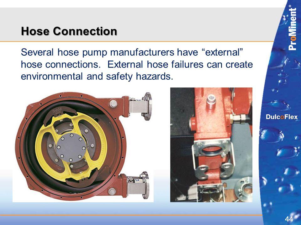 "44 DulcoFlex Several hose pump manufacturers have ""external"" hose connections. External hose failures can create environmental and safety hazards. Hos"