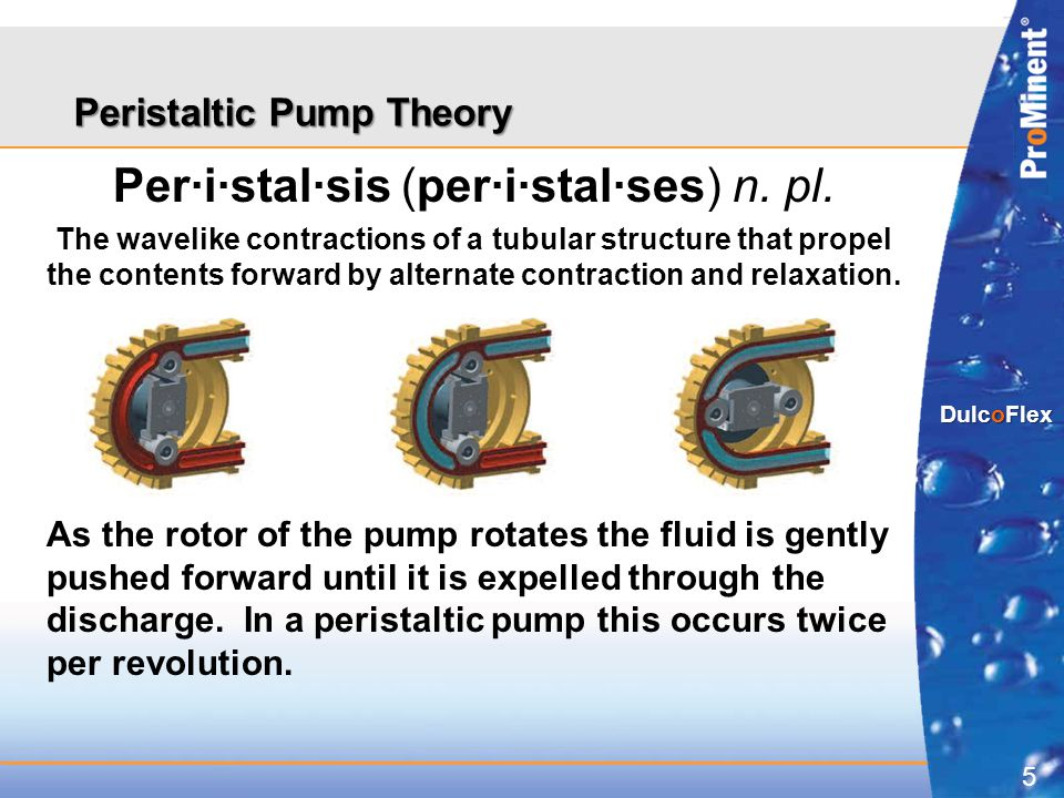 5 DulcoFlex Peristaltic Pump Theory Per·i·stal·sis (per·i·stal·ses) n. pl. The wavelike contractions of a tubular structure that propel the contents f