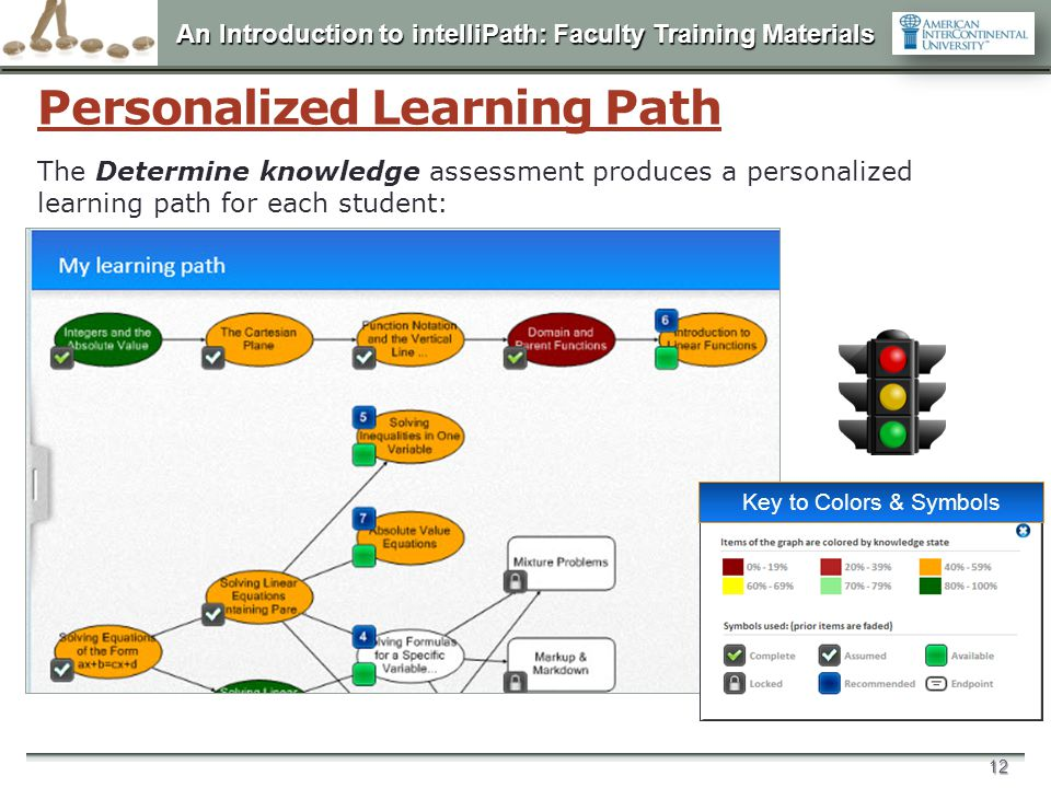An Introduction to intelliPath: Faculty Training Materials 12 Personalized Learning Path The Determine knowledge assessment produces a personalized le