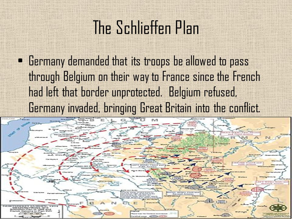 The Schlieffen Plan Germany demanded that its troops be allowed to pass through Belgium on their way to France since the French had left that border u