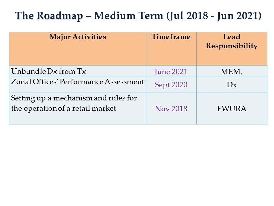 The Roadmap – The Roadmap – Medium Term (Jul 2018 - Jun 2021) Major ActivitiesTimeframeLead Responsibility Unbundle Dx from Tx June 2021MEM, Zonal Offices' Performance Assessment Sept 2020Dx Setting up a mechanism and rules for the operation of a retail market Nov 2018EWURA