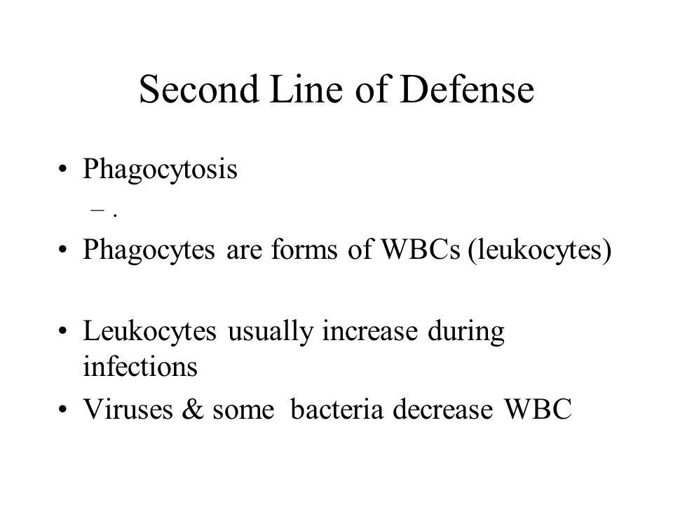 Second Line of Defense Phagocytosis –.