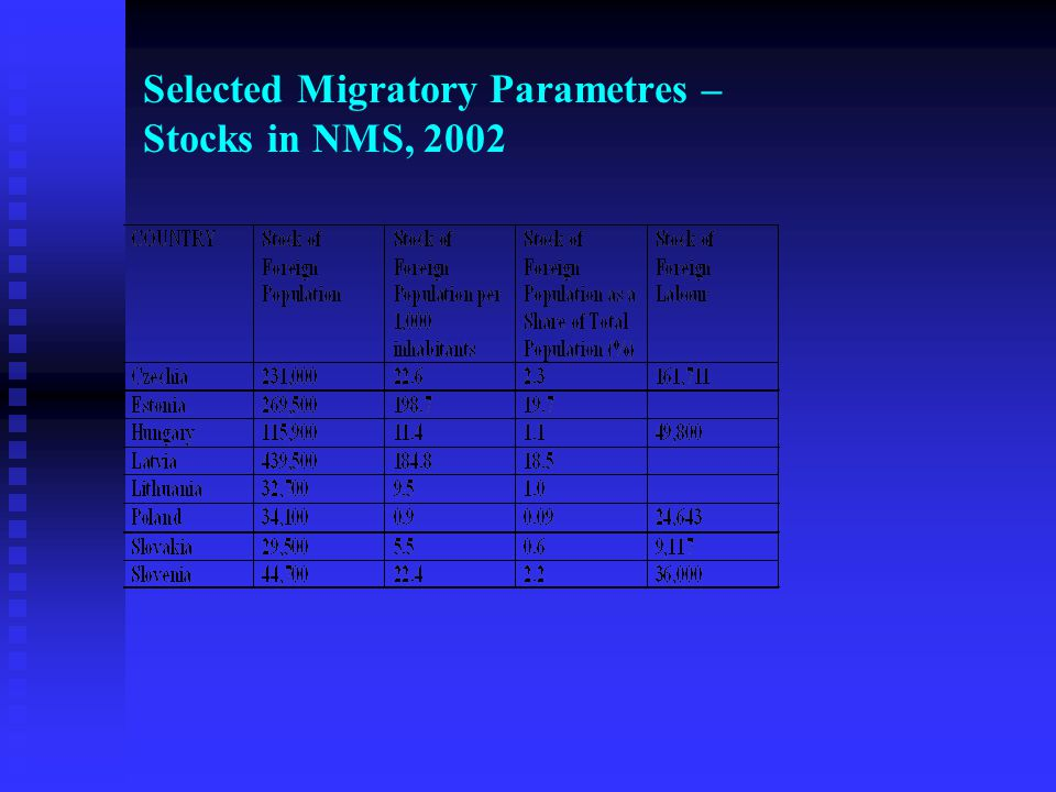 Selected Migratory Parametres – Stocks in NMS, 2002
