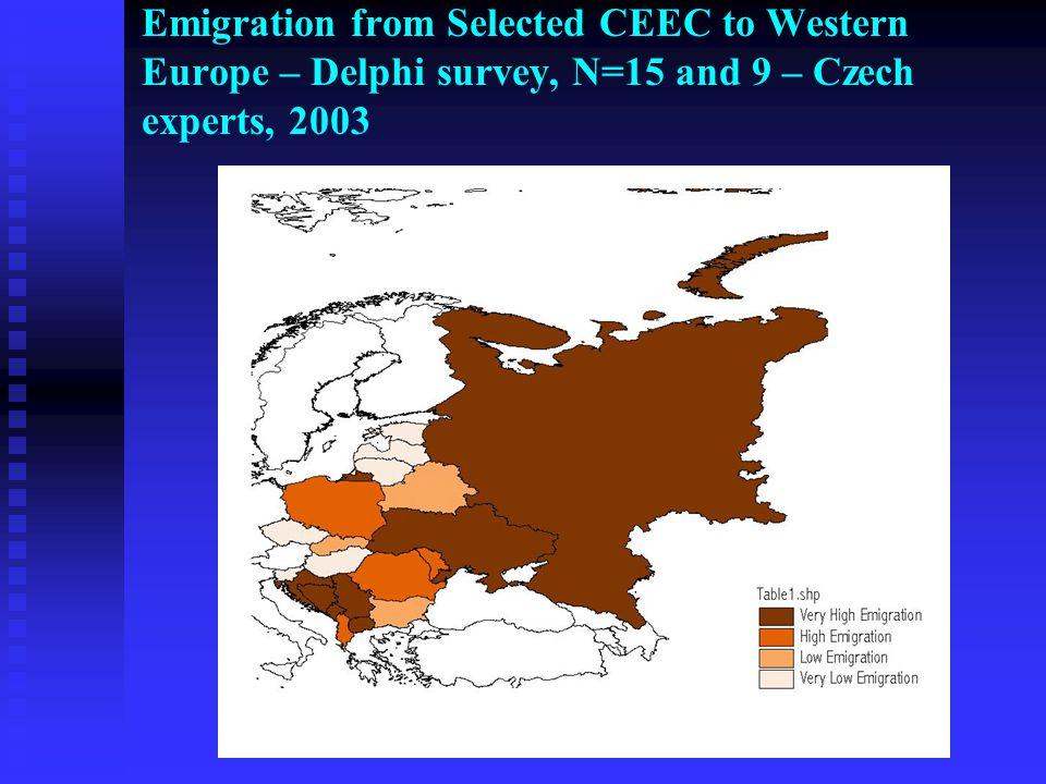 Emigration from Selected CEEC to Western Europe – Delphi survey, N=15 and 9 – Czech experts, 2003