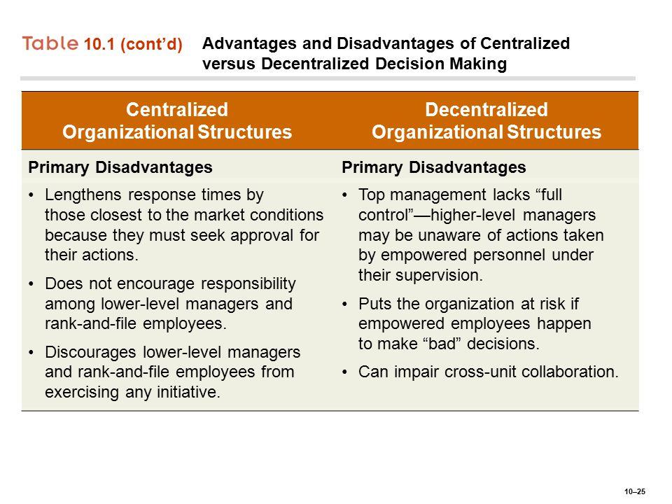 10–25 10.1 (cont'd) Advantages and Disadvantages of Centralized versus Decentralized Decision Making Centralized Organizational Structures Decentraliz