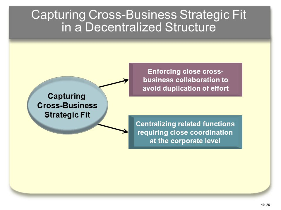 10–26 Capturing Cross-Business Strategic Fit in a Decentralized Structure Centralizing related functions requiring close coordination at the corporate