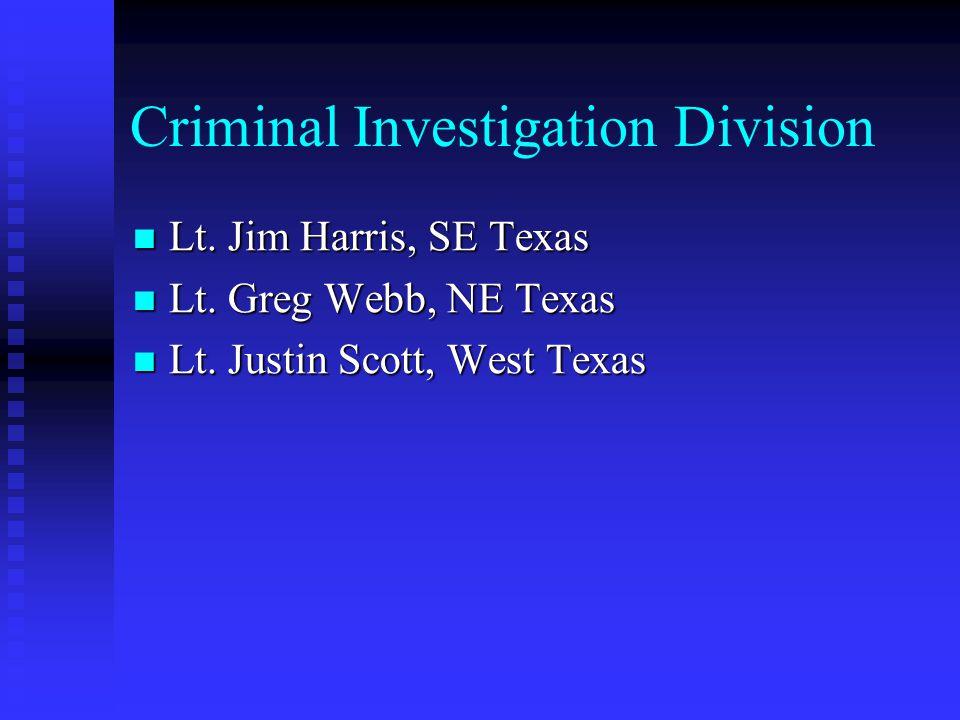 CRIMINAL INVESTIGATION DIVISION Jimmy Archer, Chief Jimmy Archer, Chief Martin D.