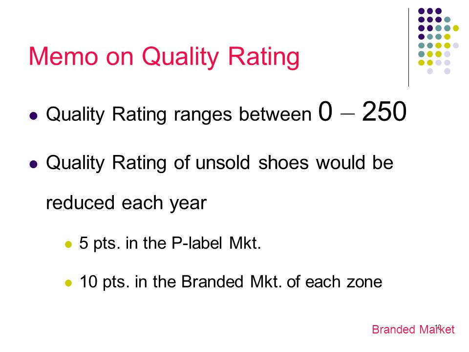 10 Memo on Quality Rating Quality Rating ranges between 0 – 250 Quality Rating of unsold shoes would be reduced each year 5 pts.