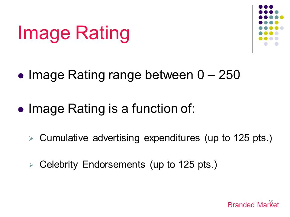 13 Image Rating Image Rating range between 0 – 250 Image Rating is a function of:  Cumulative advertising expenditures (up to 125 pts.)  Celebrity Endorsements (up to 125 pts.) Branded Market