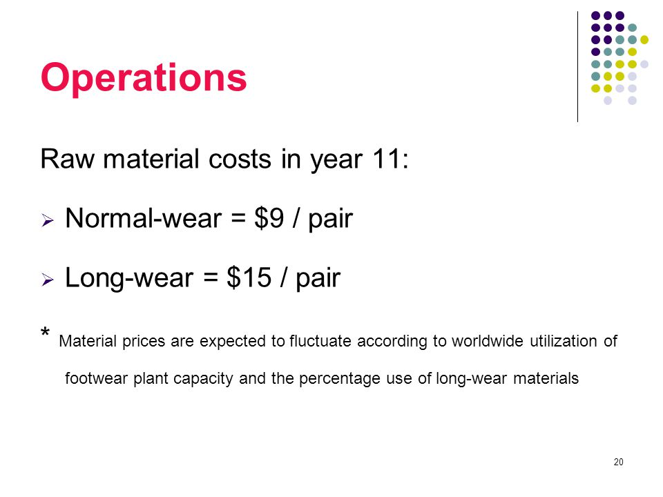 20 Operations Raw material costs in year 11:  Normal-wear = $9 / pair  Long-wear = $15 / pair * Material prices are expected to fluctuate according to worldwide utilization of footwear plant capacity and the percentage use of long-wear materials