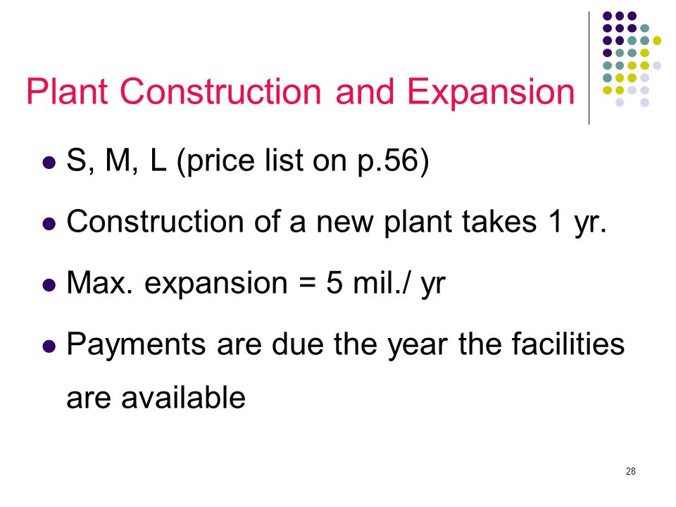 28 Plant Construction and Expansion S, M, L (price list on p.56) Construction of a new plant takes 1 yr.