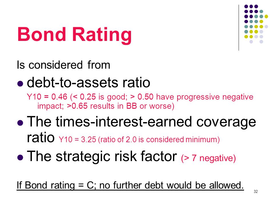 32 Bond Rating Is considered from debt-to-assets ratio Y10 = 0.46 ( 0.50 have progressive negative impact; >0.65 results in BB or worse) The times-interest-earned coverage ratio Y10 = 3.25 (ratio of 2.0 is considered minimum) The strategic risk factor (> 7 negative) If Bond rating = C; no further debt would be allowed.