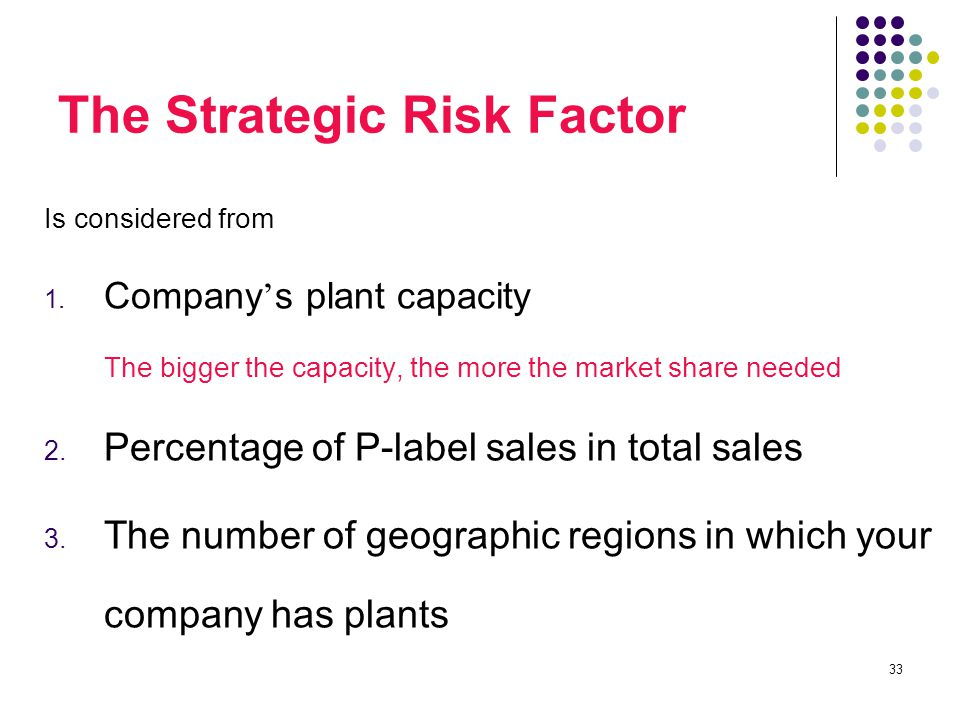 33 The Strategic Risk Factor Is considered from 1.