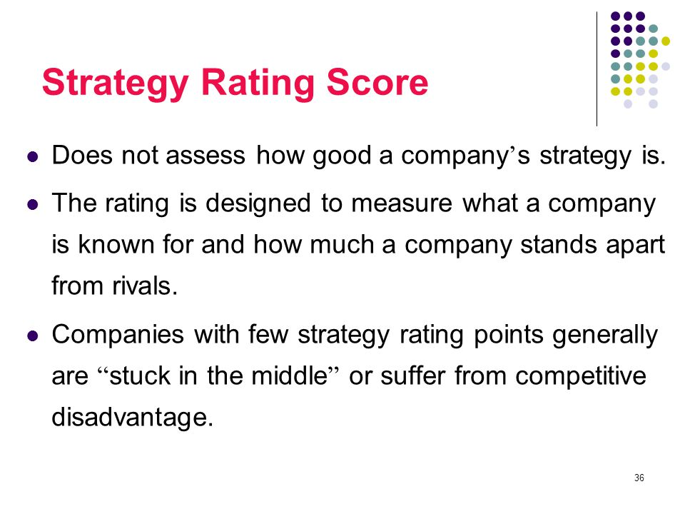 36 Strategy Rating Score Does not assess how good a company ' s strategy is.