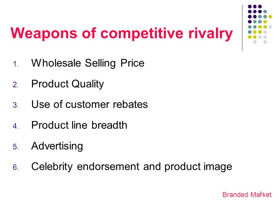 7 Weapons of competitive rivalry 1. Wholesale Selling Price 2.