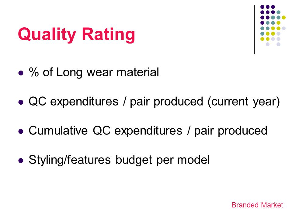 9 Quality Rating % of Long wear material QC expenditures / pair produced (current year) Cumulative QC expenditures / pair produced Styling/features budget per model Branded Market