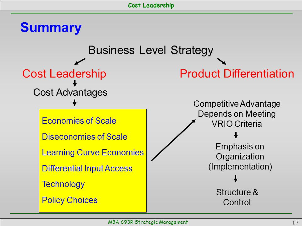 Cost Leadership MBA 693R Strategic Management 17 Summary Business Level Strategy Cost LeadershipProduct Differentiation Cost Advantages Economies of S