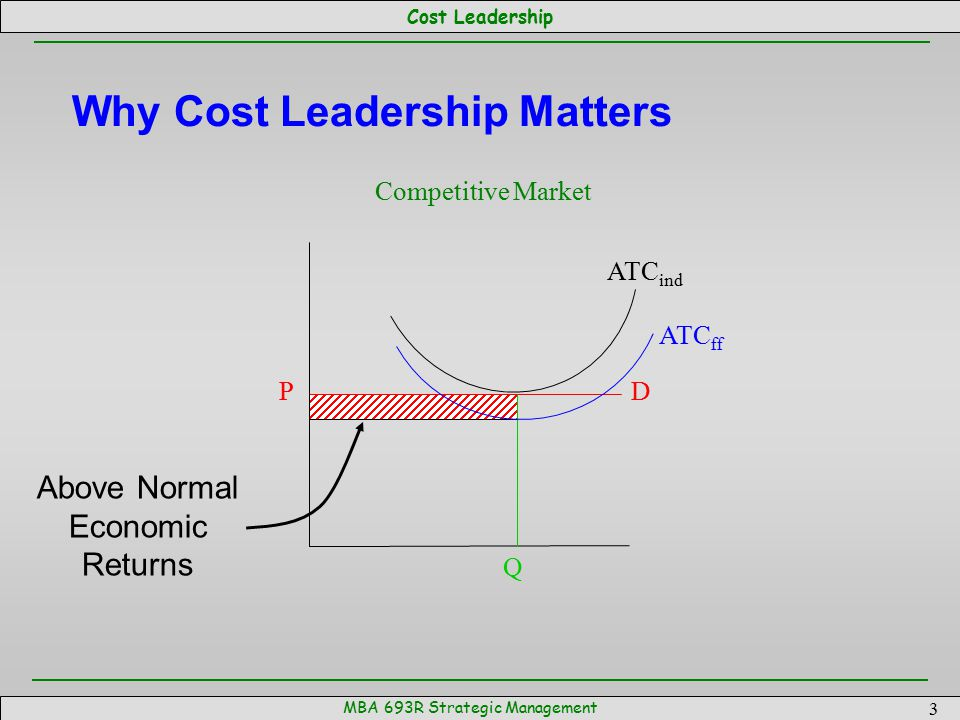 Cost Leadership MBA 693R Strategic Management 4 Understanding Cost Advantage Managers need to understand who has the cost advantage in their market it could be the focal firm it could be a competitor develop a strategy to exploit the advantage develop a strategy to either capture the advantage or compete on some other basis