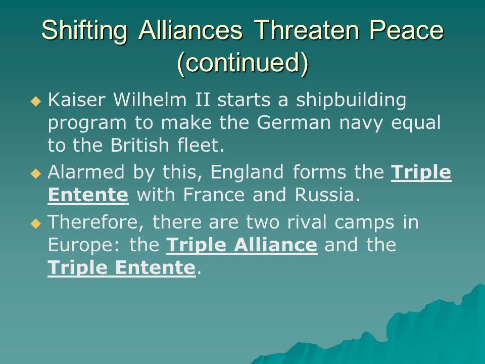 Shifting Alliances Threaten Peace (continued)   Kaiser Wilhelm II starts a shipbuilding program to make the German navy equal to the British fleet.
