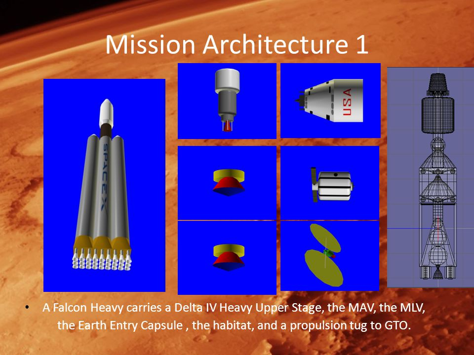 Mission Architecture 1 A Falcon Heavy carries a Delta IV Heavy Upper Stage, the MAV, the MLV, the Earth Entry Capsule, the habitat, and a propulsion tug to GTO.