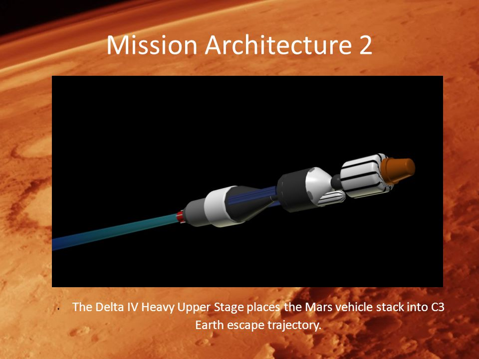 Mission Architecture 2 The Delta IV Heavy Upper Stage places the Mars vehicle stack into C3 Earth escape trajectory.