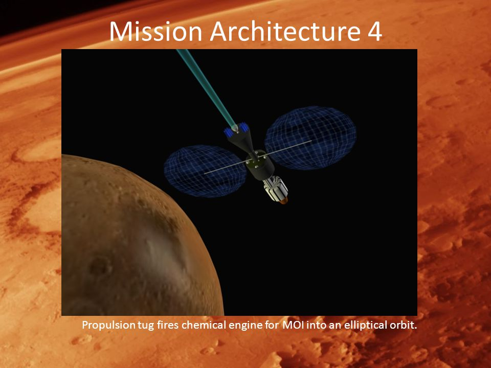 Mission Architecture 4 Propulsion tug fires chemical engine for MOI into an elliptical orbit.