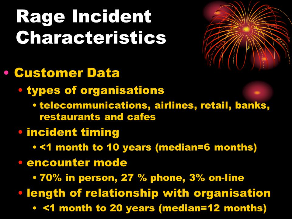 Rage Incident Characteristics Customer Data types of organisations telecommunications, airlines, retail, banks, restaurants and cafes incident timing <1 month to 10 years (median=6 months) encounter mode 70% in person, 27 % phone, 3% on-line length of relationship with organisation <1 month to 20 years (median=12 months)