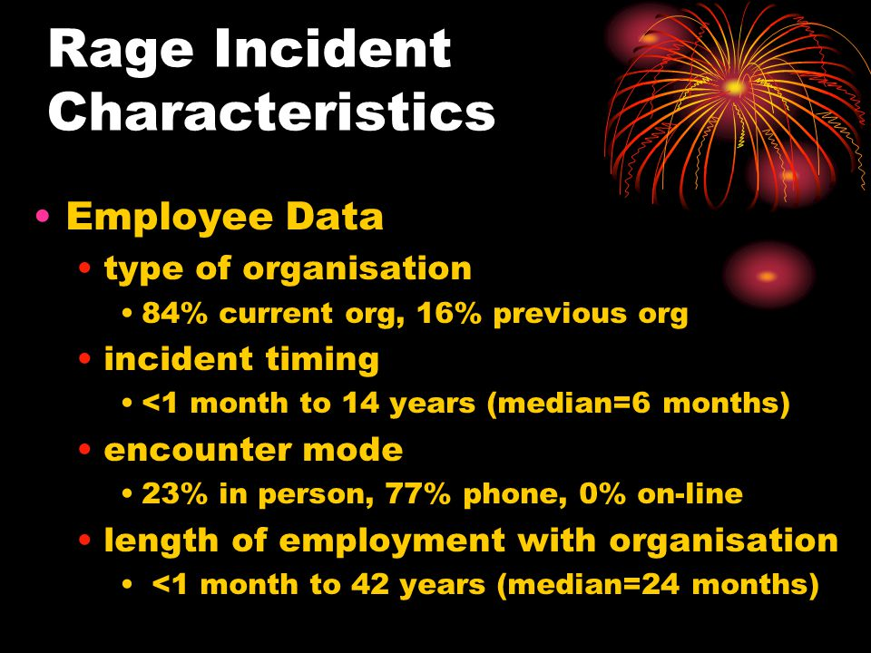 Rage Incident Characteristics Employee Data type of organisation 84% current org, 16% previous org incident timing <1 month to 14 years (median=6 months) encounter mode 23% in person, 77% phone, 0% on-line length of employment with organisation <1 month to 42 years (median=24 months)