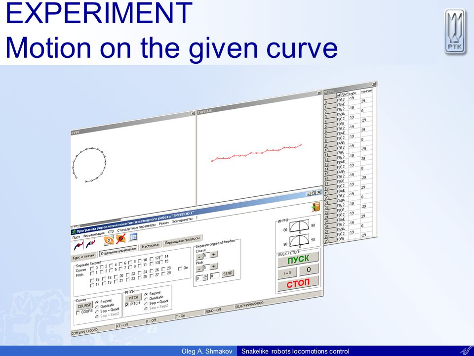 EXPERIMENT Motion on the given curve Oleg A. ShmakovSnakelike robots locomotions control